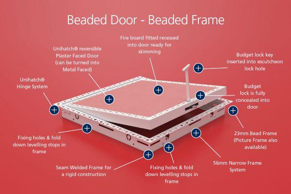 1hr Fire Rated - Beaded Door - Beaded-Frame