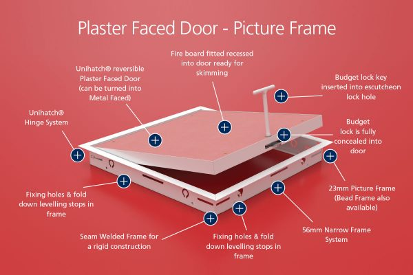 1hr Fire Rated - Plaster Faced - Picture Frame
