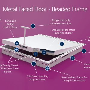 Acoustic - Metal Faced Door - Beaded Frame