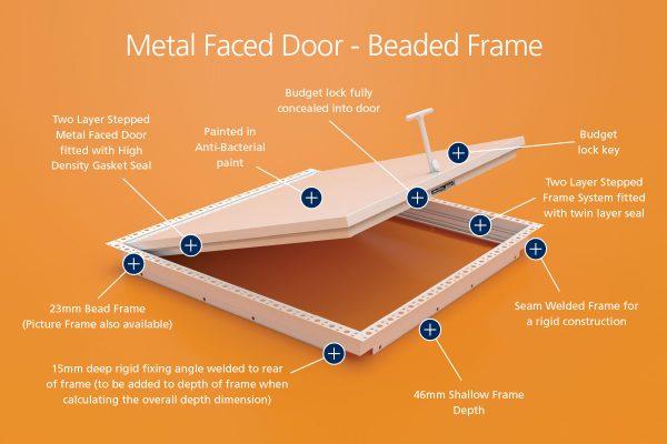 Air-Tight - Metal Faced - Beaded Frame