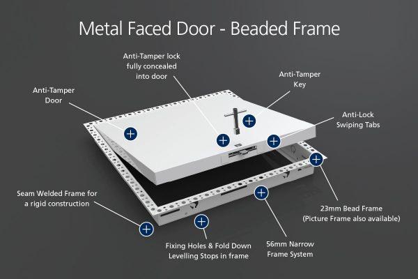 Anti-Tamper - Metal Faced - Beaded Frame