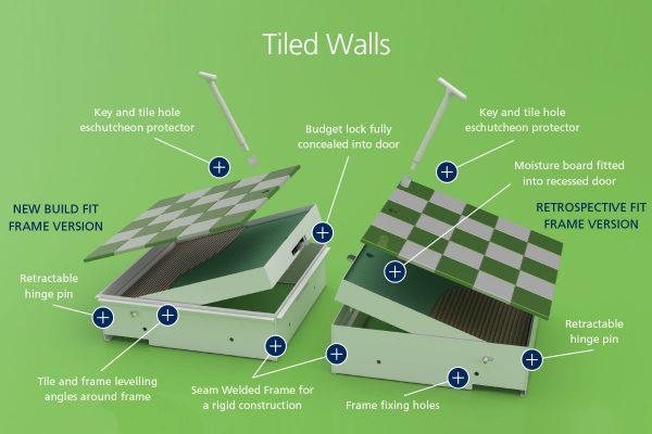 Chameleon - Tiled Walls