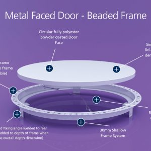 Circular - Metal Faced - Beaded Frame