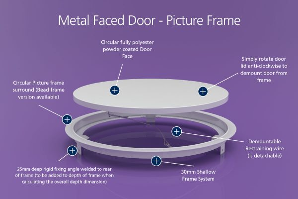 Circular - Metal Faced - Picture Frame