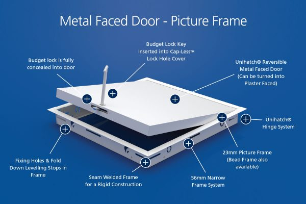 Everyday Standard - Metal Faced Door - Picture Frame