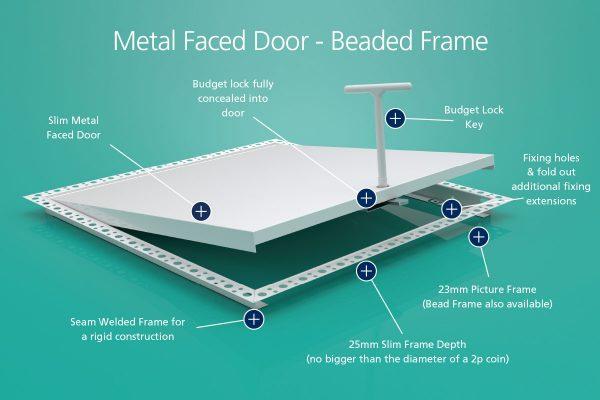 Slim - Metal Faced - Beaded Frame